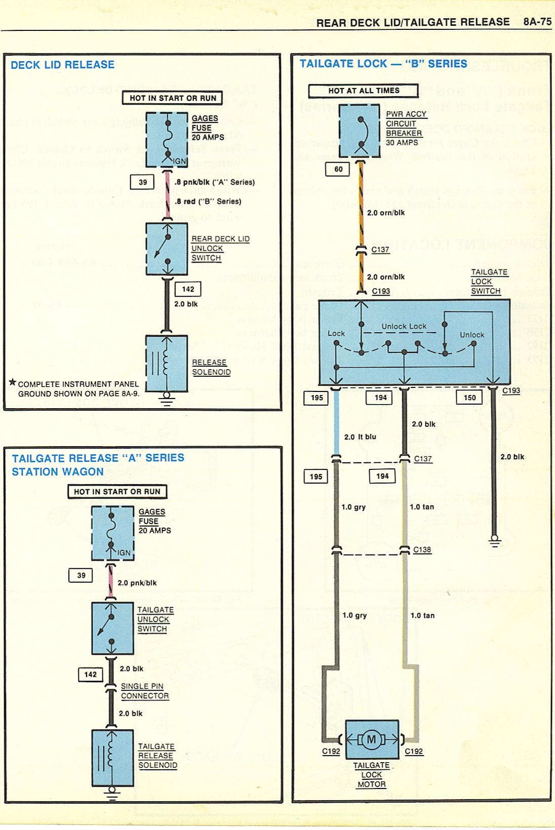 g body wiring diagram