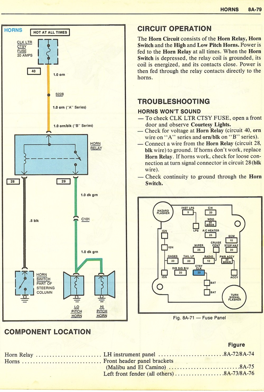 medium resolution of diagram also 1980 el camino fuse box diagram on gm g body wiring rh abetter pw