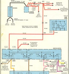 1966 chevelle engine harness diagram wiring diagram repair guides [ 1102 x 1606 Pixel ]