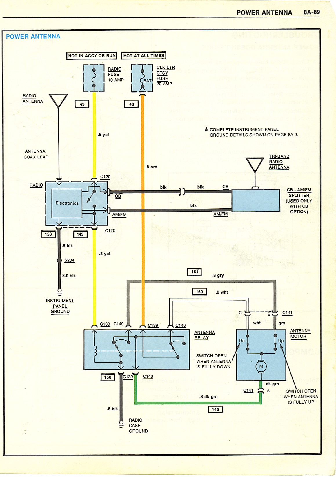 Cool You Who Are Looking For Club Car Ds Wiring Diagram Gallery ...