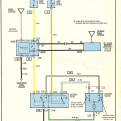 72 Nova Starter Wiring Diagram 1995 Chevy Blazer Engine Buick Grand National Manual E Booksbuick Best Librarybuick
