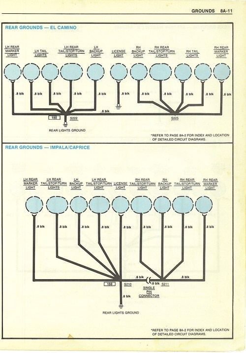small resolution of 1979 el camino wiring diagram