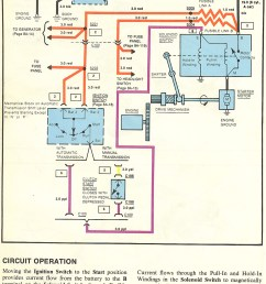 1980 v8 cj7 starting wire diagram [ 1104 x 1615 Pixel ]