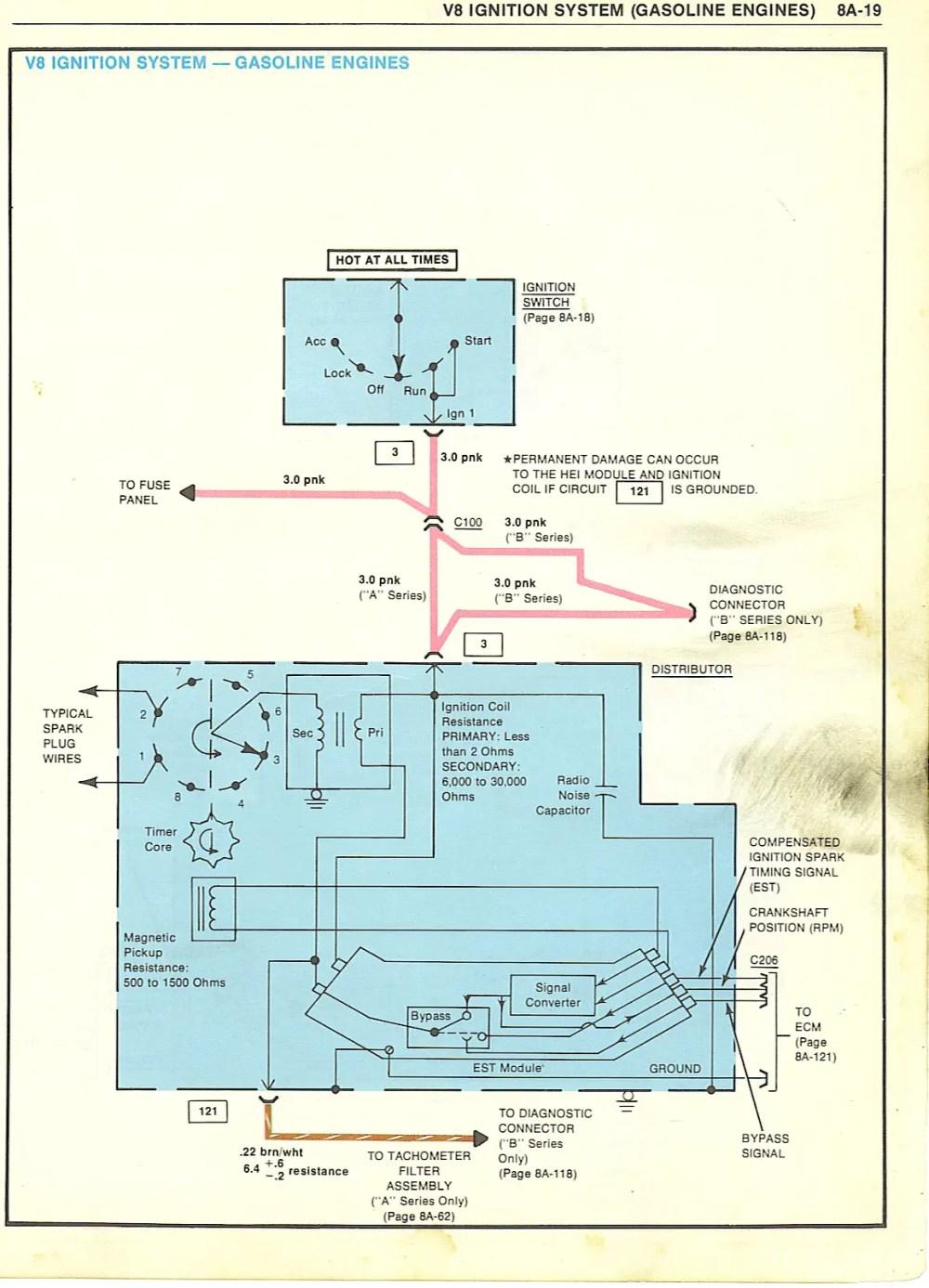 medium resolution of v8 ignition system wiring diagrams v8 ignition system 1972 el camino wiring diagram hei