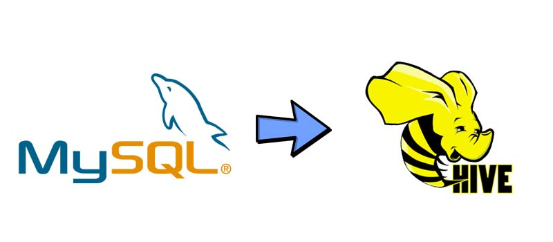 Continuous data loading from MySQL to Hive
