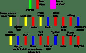 Suzuki Wagon R Wiring Diagram | Wiring Library