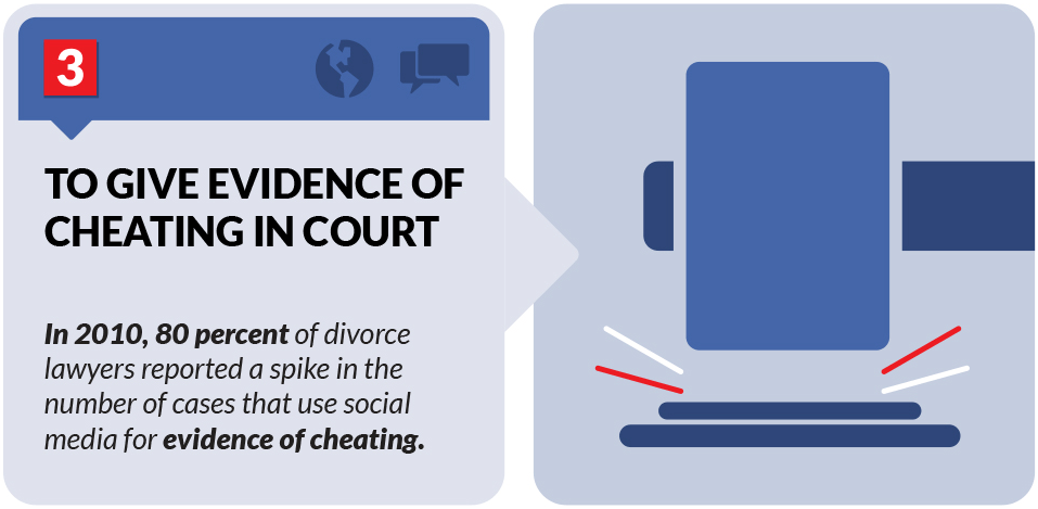 Super Cool or Super Lame? #2 ~  Using Facebook to uncover your wifes' seedy sideline