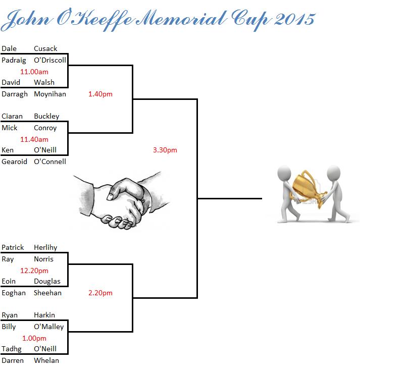 Christmas 2014 Tournaments