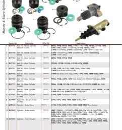 david brown brakes page 48 sparex parts lists diagrams rh malpasonline co uk cj5 clutch diagram clutch plate [ 893 x 1263 Pixel ]