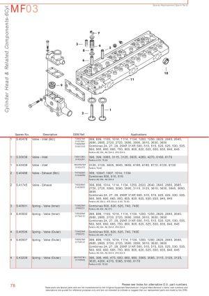 Massey Ferguson Engine (Page 88) | Sparex Parts Lists & Diagrams | Malpasonlinecouk