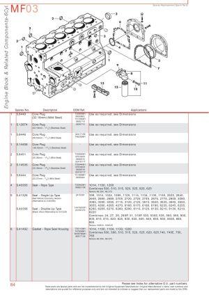 Massey Ferguson Engine (Page 94) | Sparex Parts Lists