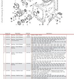massey ferguson transmission pto page 228 sparex parts lists rh malpasonline co uk [ 893 x 1263 Pixel ]
