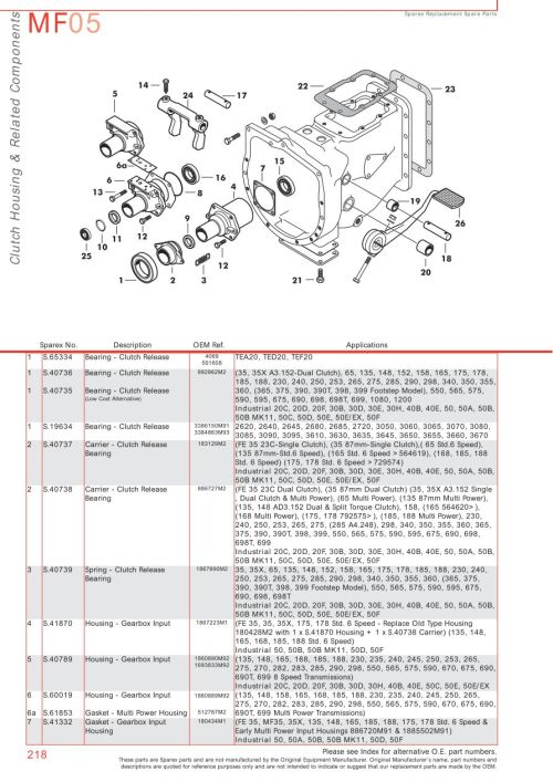 small resolution of massey ferguson transmission pto page 228 sparex parts lists rh malpasonline co uk