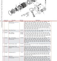 parts lists massey ferguson transmission pto page 262  [ 893 x 1263 Pixel ]