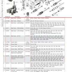 Massey Ferguson 35 Wiring Diagram Ford F150 Hydraulic Pumps (page 282) | Sparex Parts Lists & Diagrams Malpasonline.co.uk