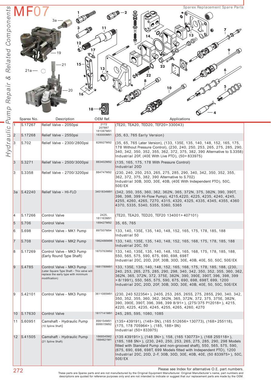 medium resolution of parts lists massey ferguson hydraulic pumps page 282