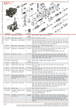 Massey Ferguson Hydraulic Pumps (Page 282) | Sparex Parts