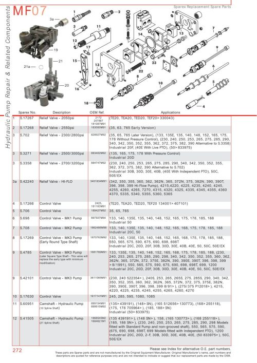 small resolution of parts lists massey ferguson hydraulic pumps page 282