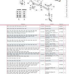 parts lists case ih catalogue front axle page 25  [ 893 x 1263 Pixel ]