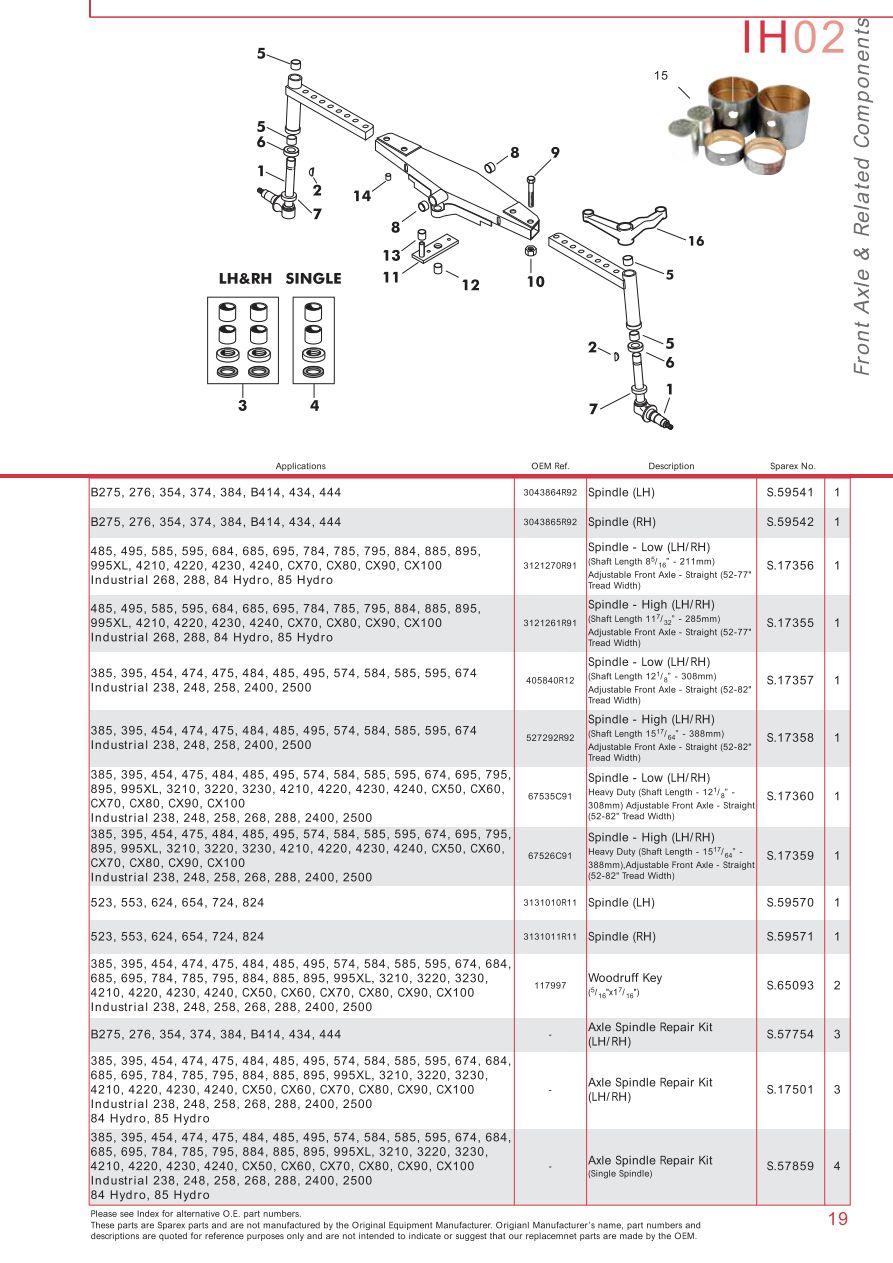 medium resolution of ih 585 wiring diagram wiring diagram 125 front loader with case case ih 885 tractor