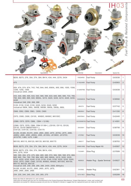 small resolution of parts lists case ih catalogue engine page 75