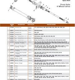 fiat 640 tractor wiring diagram best wiring libraryfiat 450 tractor wiring diagram wiring diagrams ford tractor [ 893 x 1263 Pixel ]