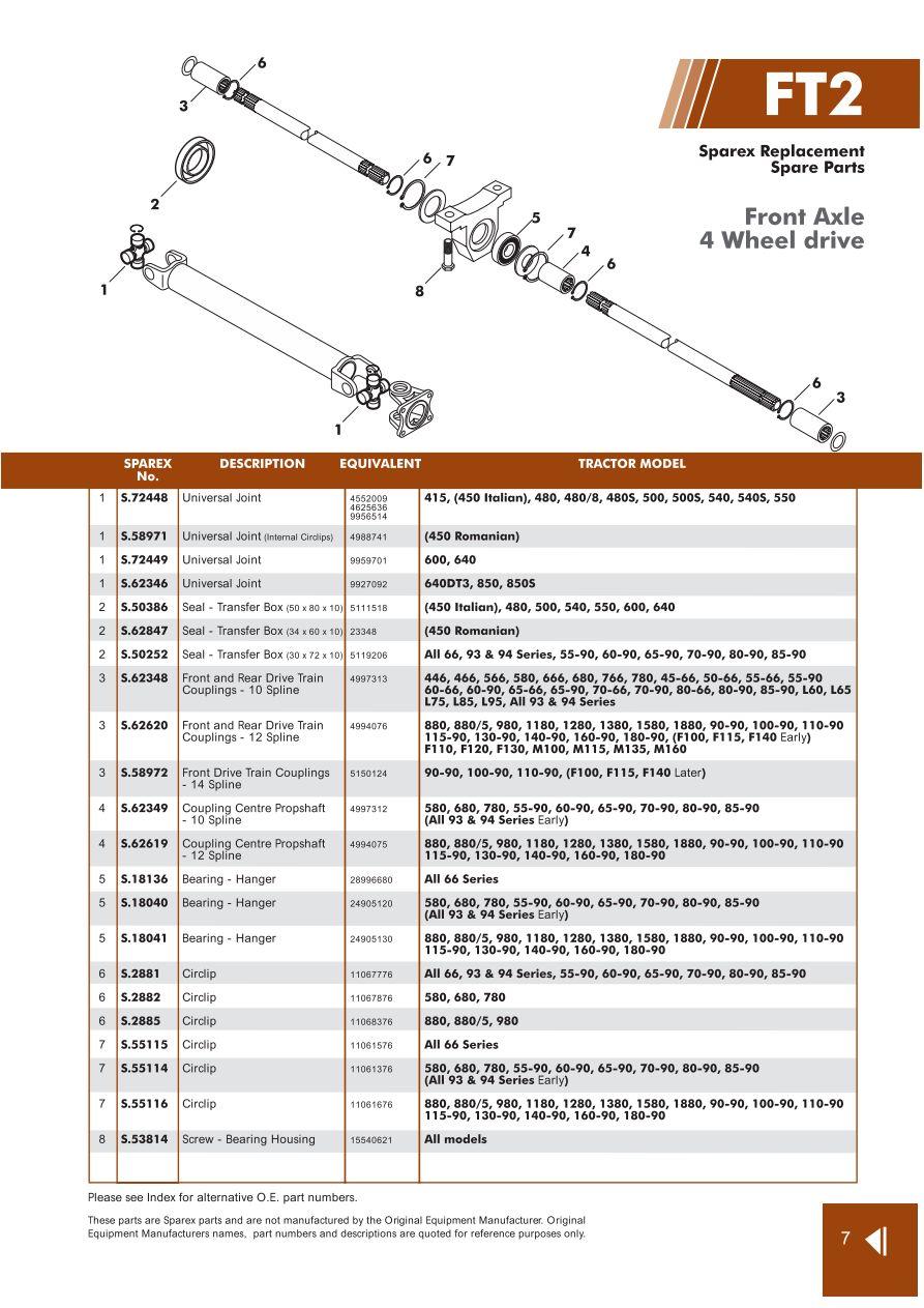 medium resolution of fiat 640 tractor wiring diagram best wiring libraryfiat 450 tractor wiring diagram wiring diagrams ford tractor