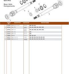 fiat 640 tractor wiring diagram [ 893 x 1263 Pixel ]