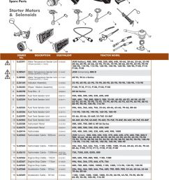parts lists fiat electrical page 112  [ 893 x 1263 Pixel ]