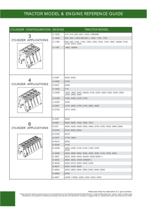 small resolution of parts lists john deere front cover page 4