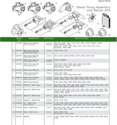 john deere front cover page 9 sparex parts lists diagrams rh malpasonline co uk [ 893 x 1263 Pixel ]