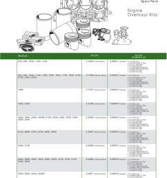 john deere engine diagrams [ 893 x 1263 Pixel ]
