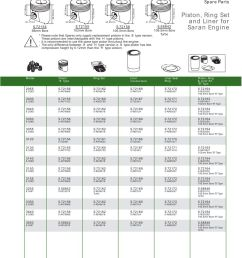 parts lists john deere engine replacement parts page 39  [ 893 x 1263 Pixel ]