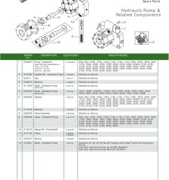 wiring harness diagram 2755 john deere pic wiring diagrams john deere 3020 gas diagram john deere 3020 wiring diagram [ 893 x 1263 Pixel ]