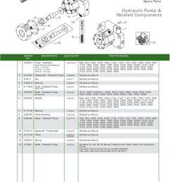john deere 1020 hydraulic schematic parts john tractor john deere 1020 wiring [ 893 x 1263 Pixel ]