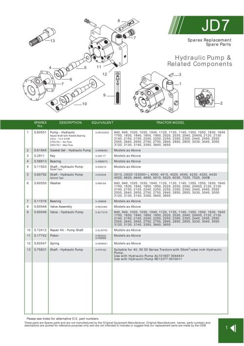 small resolution of wiring harness diagram 2755 john deere pic wiring diagrams john deere 3020 gas diagram john deere 3020 wiring diagram