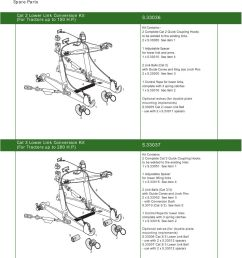 parts lists john deere rear linkage related components page 90  [ 893 x 1263 Pixel ]