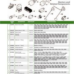 John Deere 4240 Starter Wiring Diagram 24v For Trolling Motors Electrics & Instruments (page 97) | Sparex Parts Lists Diagrams Malpasonline.co.uk