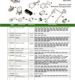 620 john deere fuse box wiring diagram centre620 john deere fuse box wiring diagram datasource620 john [ 893 x 1263 Pixel ]