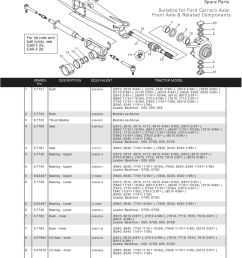 parts lists 4wd carraro axle suitable for ford page 25  [ 893 x 1263 Pixel ]