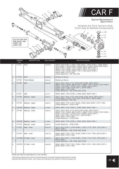 small resolution of parts lists 4wd carraro axle suitable for ford page 25