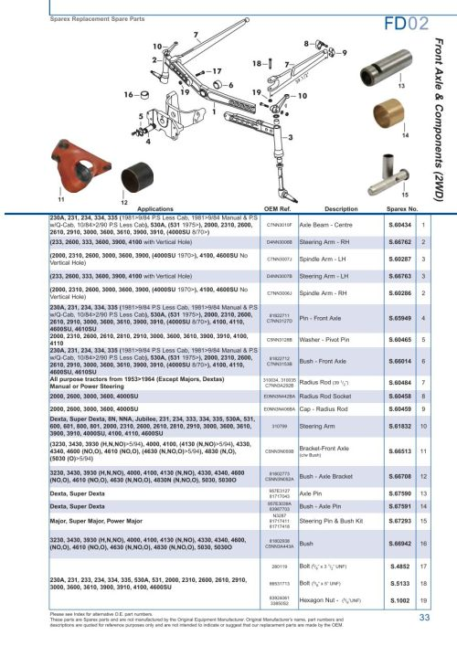 small resolution of parts lists ford front axle page 39