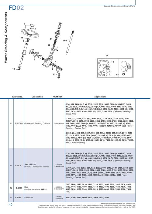 small resolution of parts lists ford front axle page 46