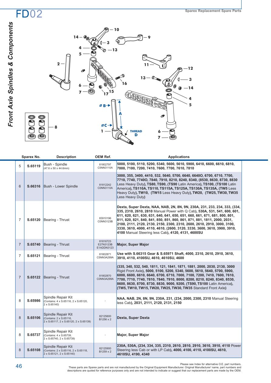 hight resolution of parts lists ford front axle page 52