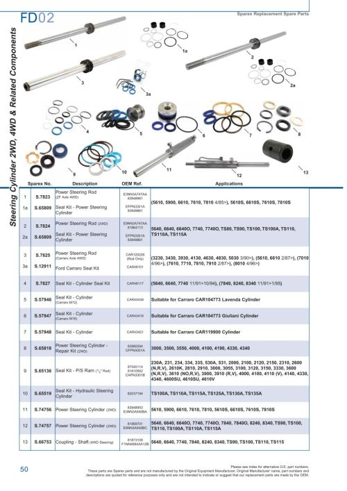 small resolution of parts lists ford front axle page 56