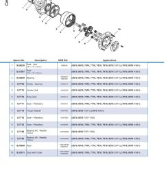 parts lists ford front axle page 76  [ 893 x 1263 Pixel ]