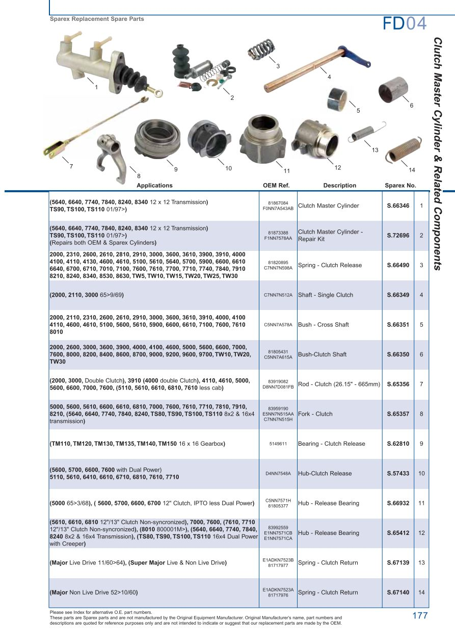 medium resolution of parts lists ford clutch page 183
