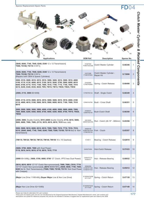 small resolution of parts lists ford clutch page 183