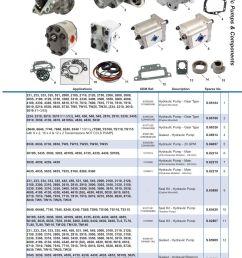 ford hydraulic pumps page 233 sparex parts lists diagrams rh malpasonline co uk hydraulic pump system hydraulic motor schematic [ 893 x 1263 Pixel ]