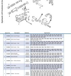 ford 4600 wiring diagram wiring libraryford 6700 alternator wiring trusted wiring diagram rh dafpods co [ 893 x 1263 Pixel ]